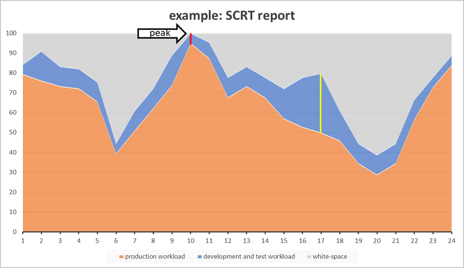 SCRT Report_Yvonne Bauer on Tailored Fit Pricing (TFP)